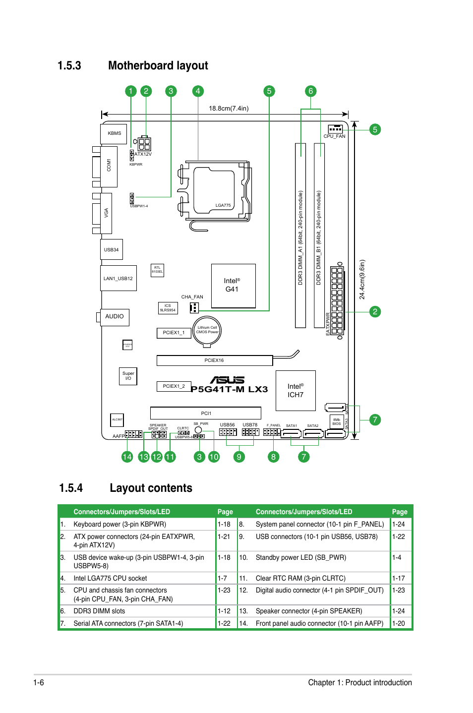 Front Panel Audio Wiring Diagram Schematics Diagrams Asus 3 Motherboard Layout 4 Contents 6 Rh Manualsdir Com Car Stereo