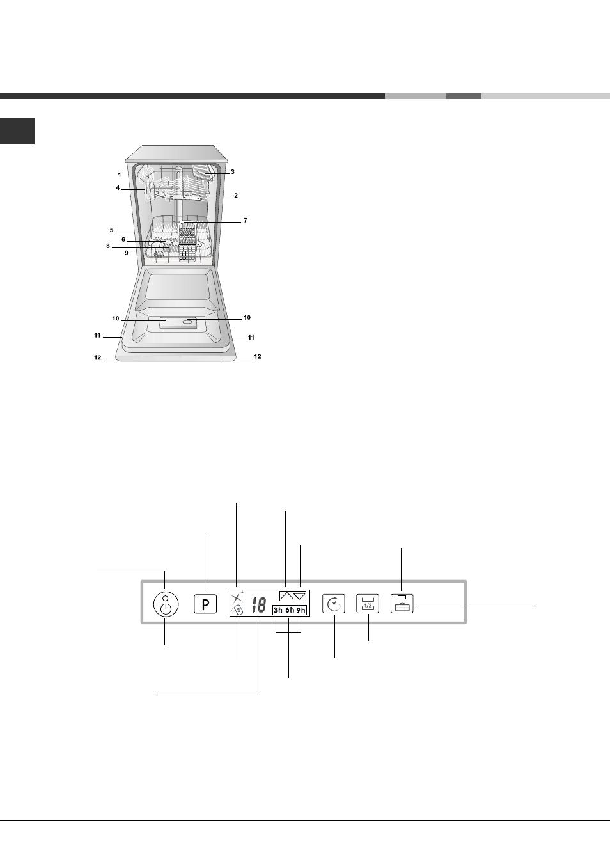 hotpoint-ariston lsta 329 ax инструкция