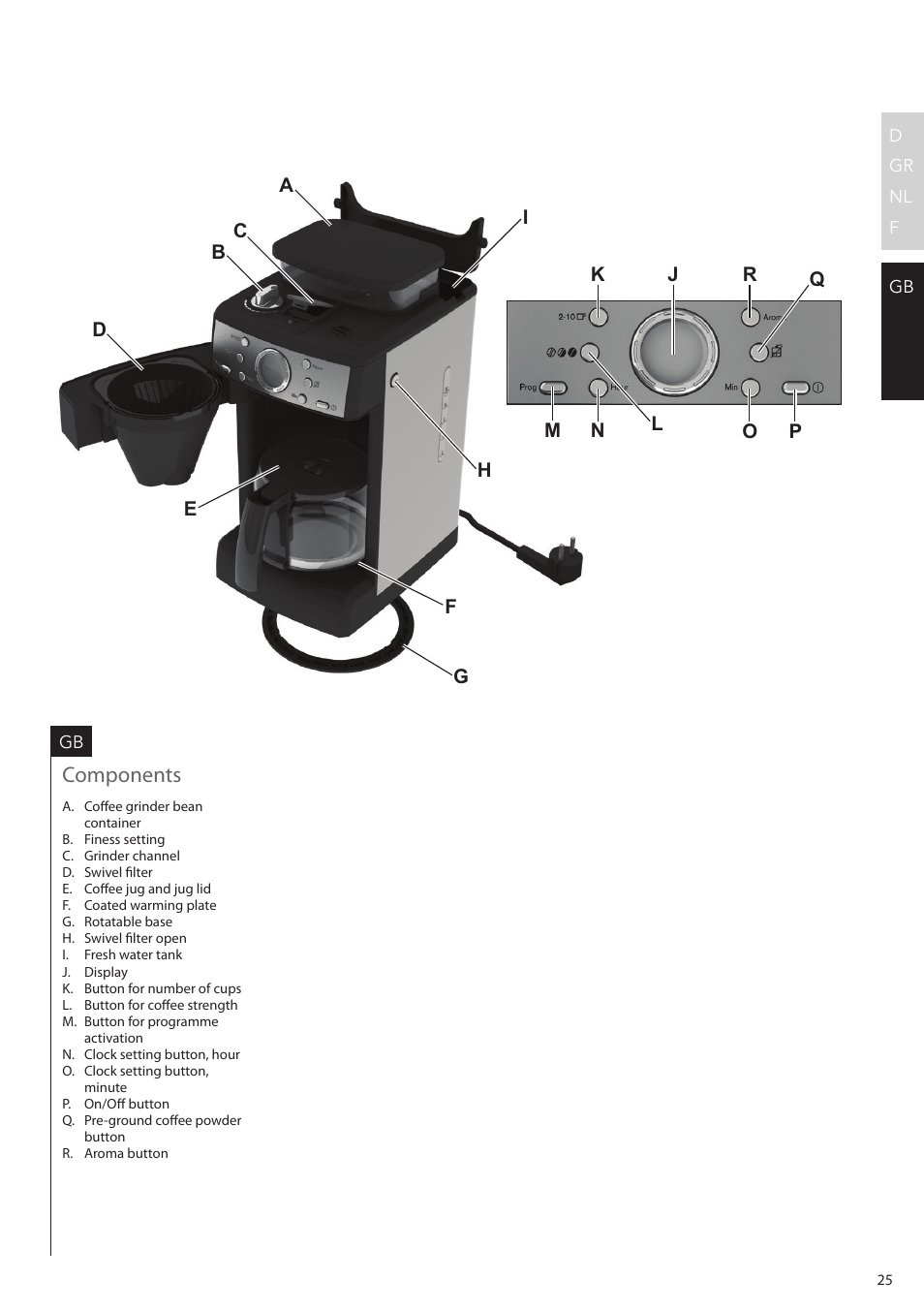 Components   AEG KAM300 User Manual   Page 25 / 36