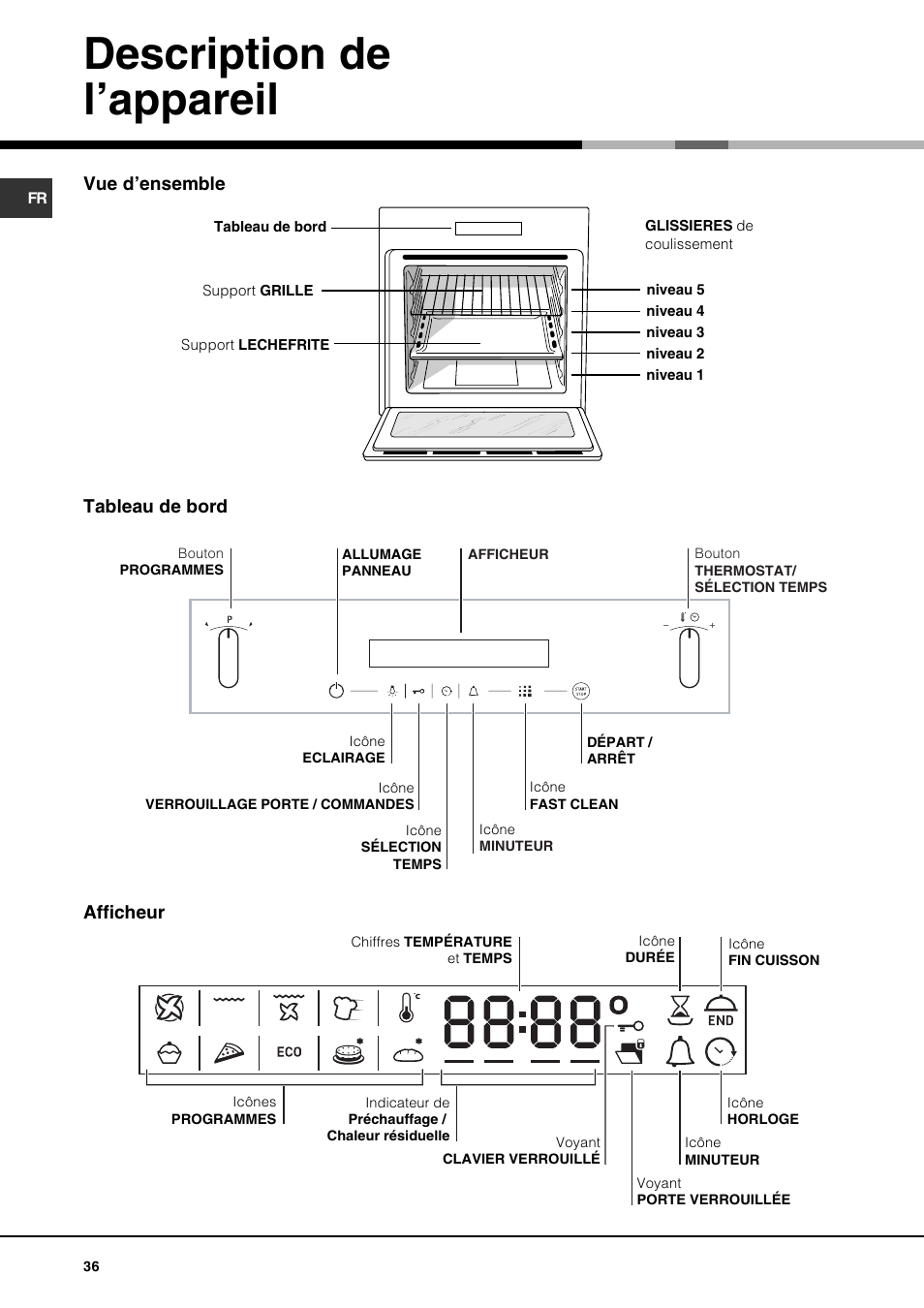 Description De L Appareil Vue D Ensemble Tableau De Bord Afficheur Hotpoint Ariston Fk 892ej P 20 X Ha User Manual Page 36 80 Original Mode