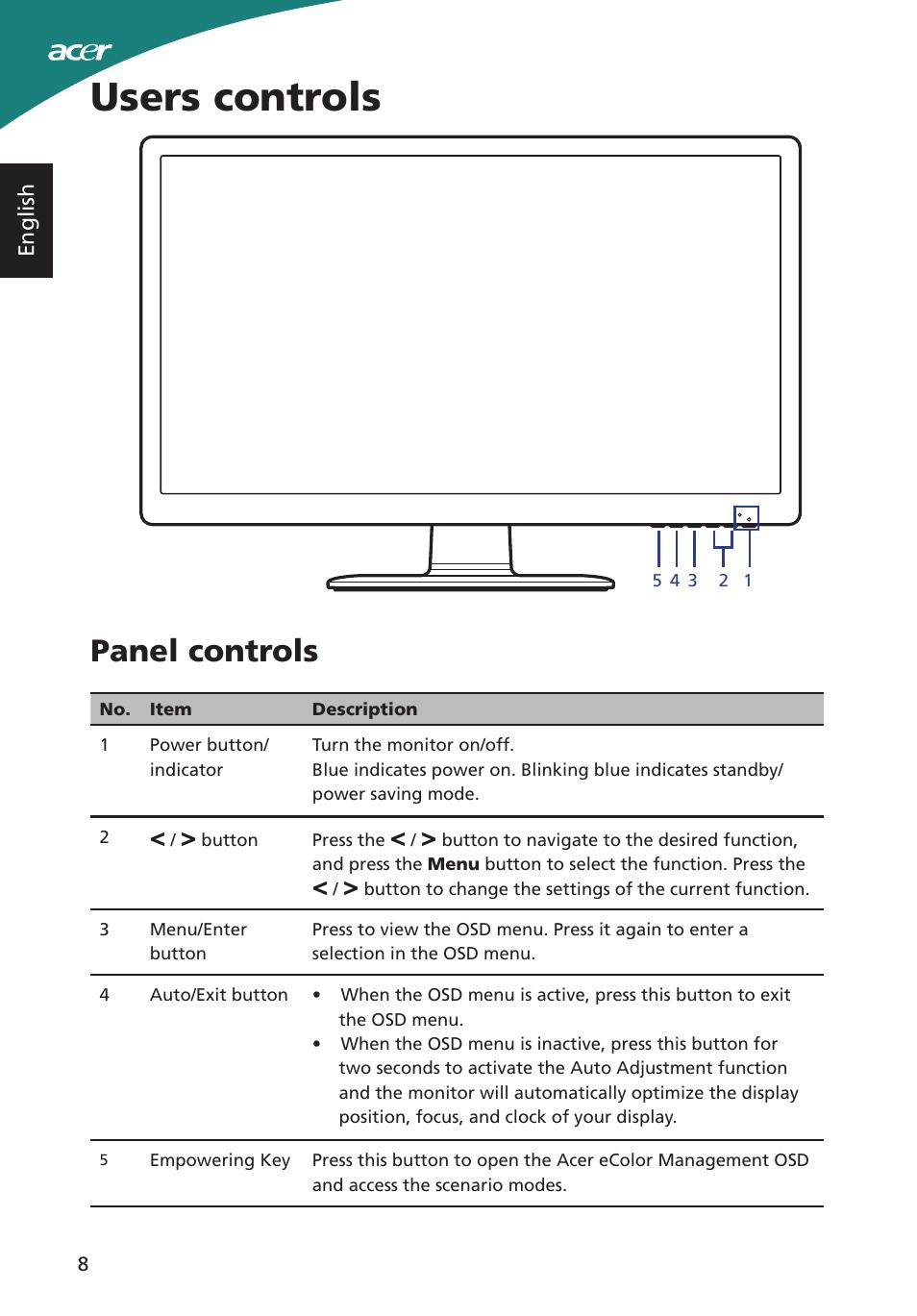 Users controls, Panel controls | Acer S220HQL User Manual