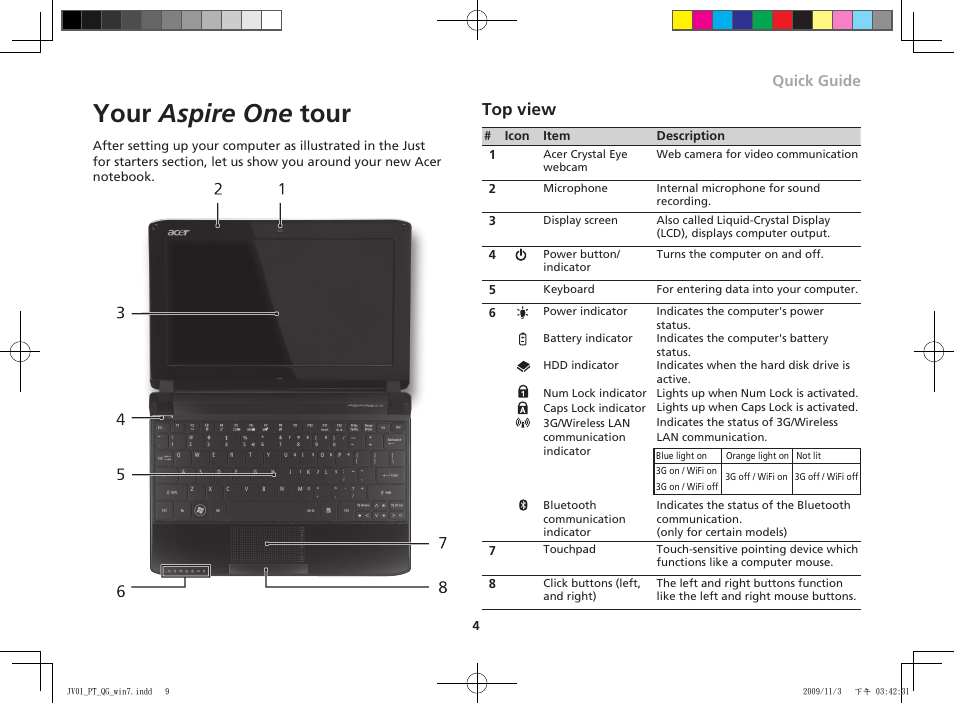 Acer aspire one d260 user manual download.