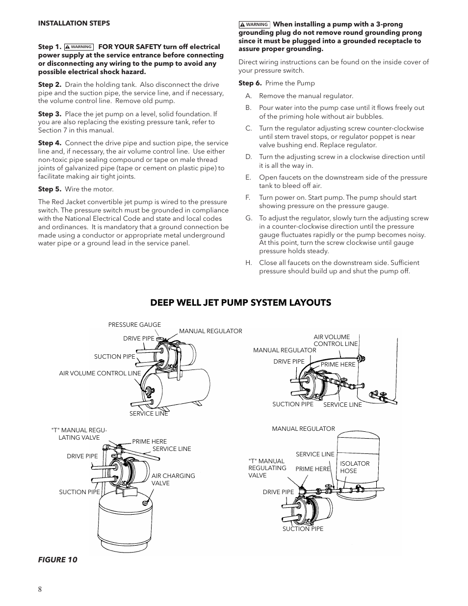 Deep Well Jet Pump System Layouts