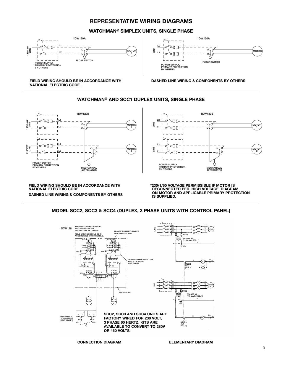 Represent Ative Wiring Diagrams  Watchman  Simplex Units