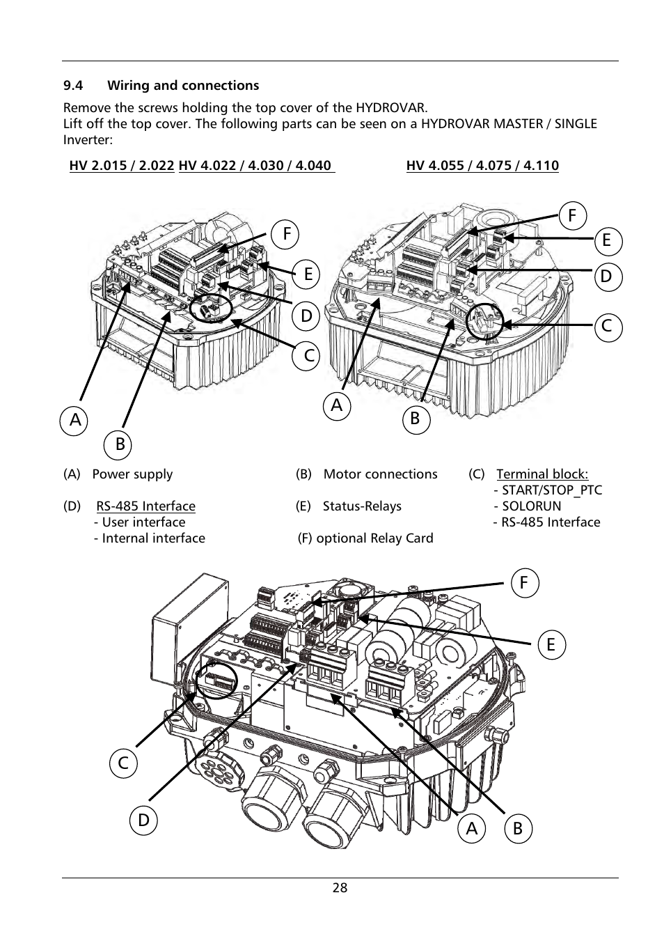 Xylem Hydrovar Hv 4150 4185 4220 User Manual Page 28 104 485 Case Wiring Diagram Also For 4055 4075 4110 4022 4030 4040