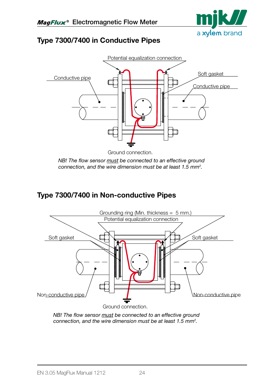 Electromagnetic Flow Meter Wiring Diagram Electrical Xylem Magflux Ct
