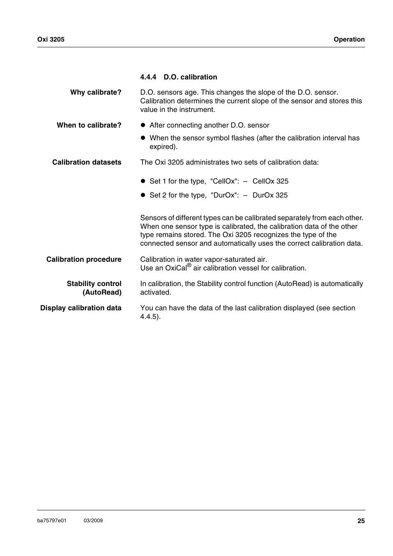 4 d o  calibration, D o  calibration | Xylem Oxi 3205 Dissolved