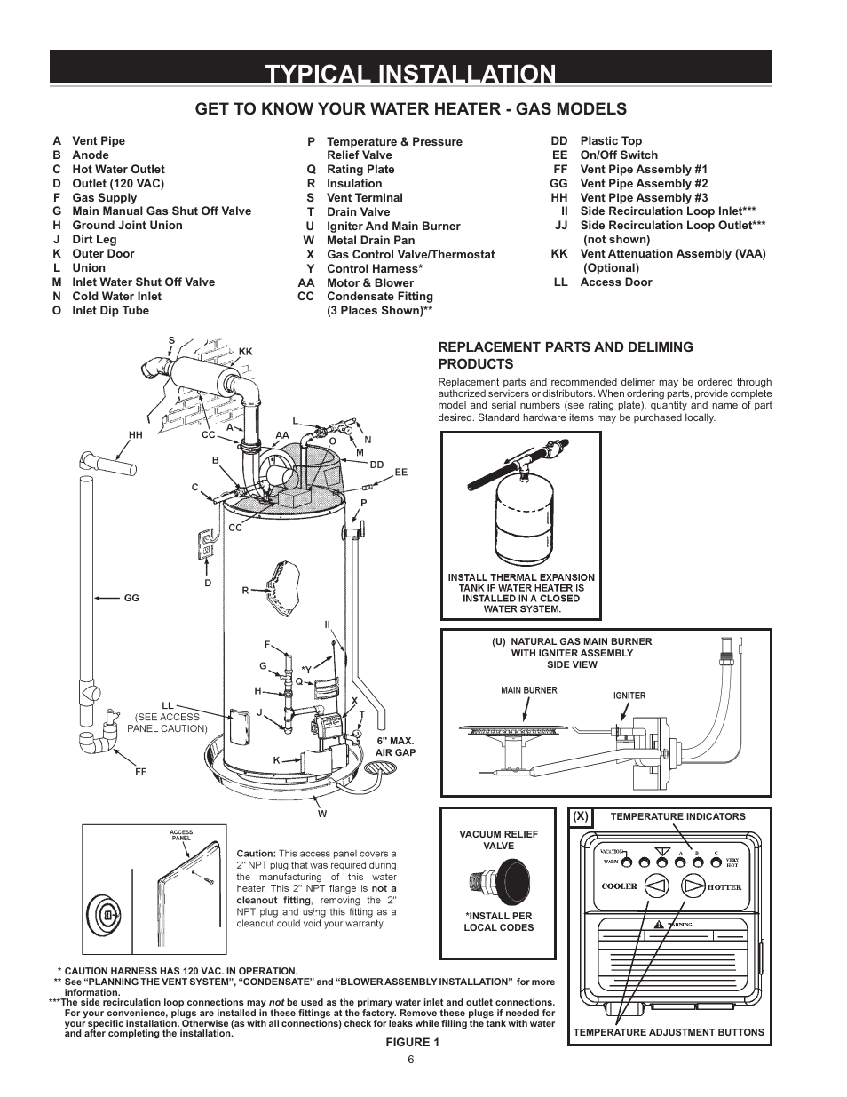 typical installation  get to know your water heater