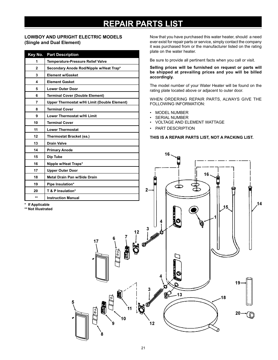 Repair Parts List John Wood Electric Water Heaters New User Manual Page 21 28