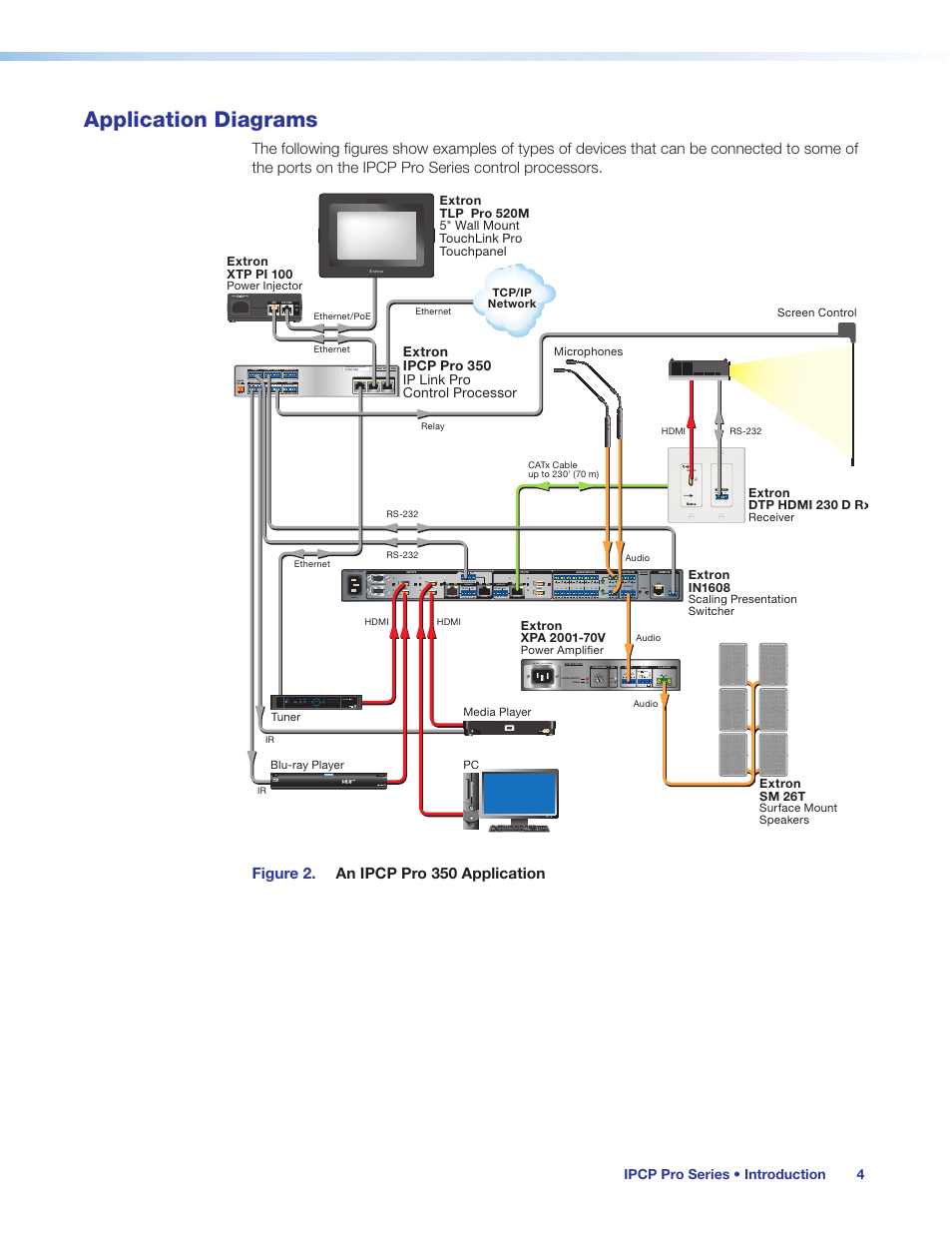 residential electrical wiring diagrams simple Images Gallery. extron wiring  diagrams reveolution of wiring diagram u2022 rh jivehype co