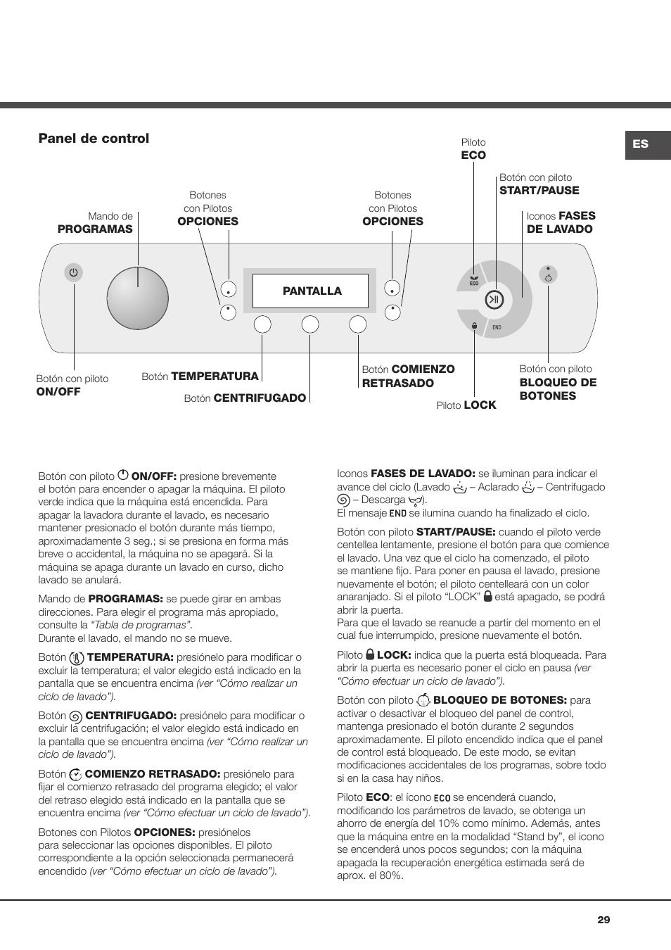 panel de control hotpoint ariston aqualtis aq93f 29x user manual rh manualsdir com hotpoint ariston dishwasher user manual hotpoint ariston oven user manual