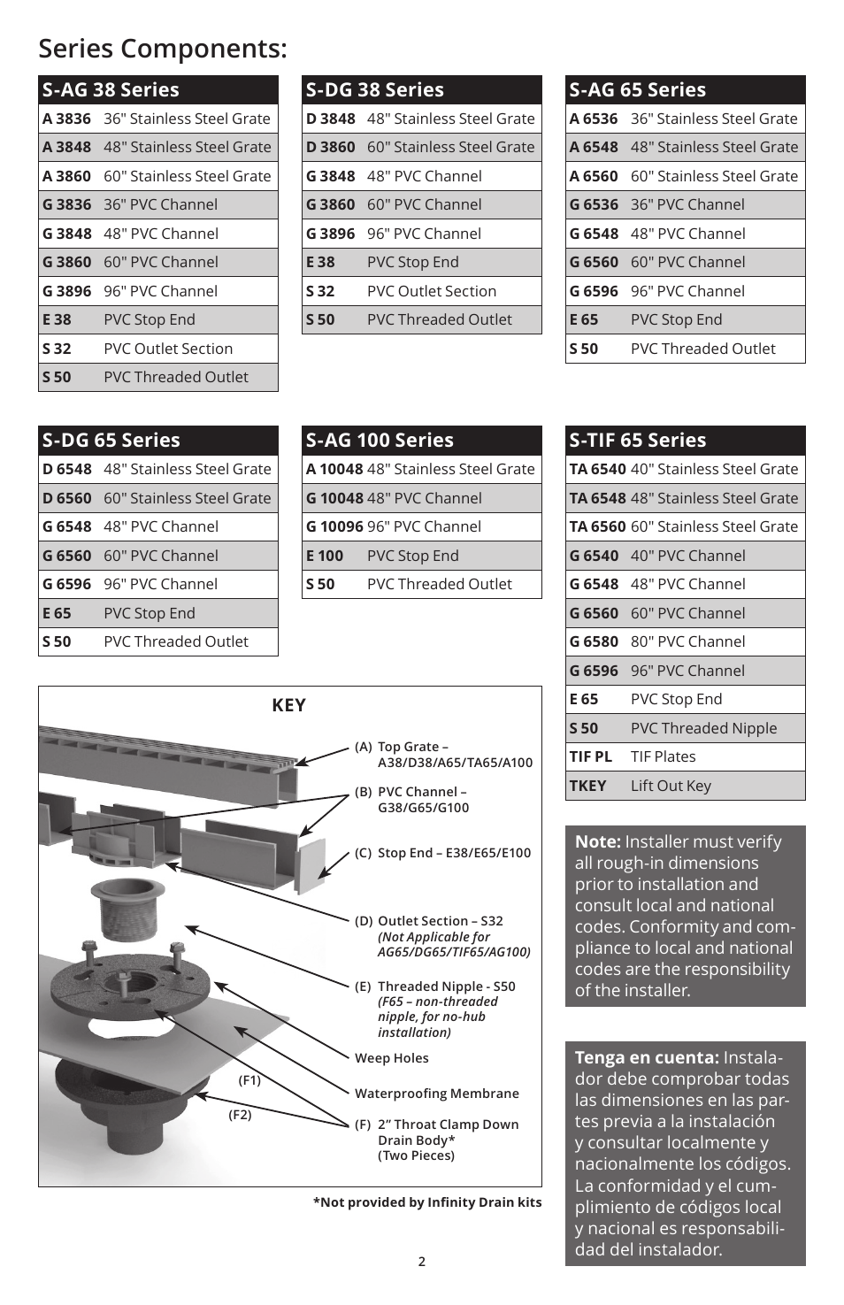 Infinity drains home page free image - Infinity drains home page - Series Components S Ag 38 Series S Dg 65 Series  Infinity