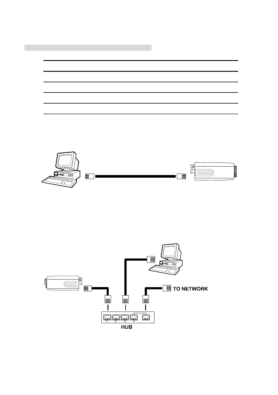 Network Configuration Able Onnections Ipx Ddk 1700d User Manual Cable For Connecting Computer To A Hub Or Switch Straight Through Page 15 108