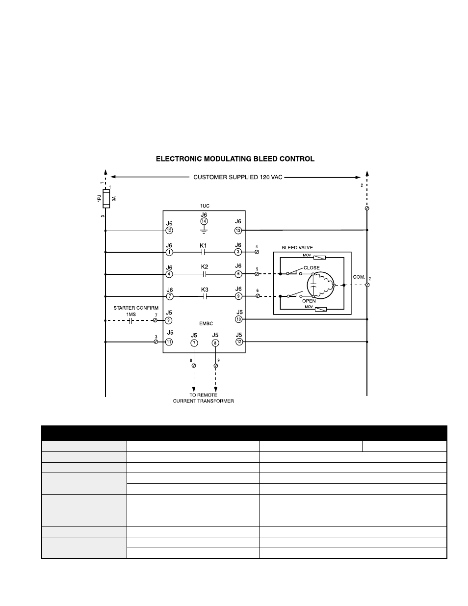 Iv  Manual Override  V  Wiring Diagram  Specifications
