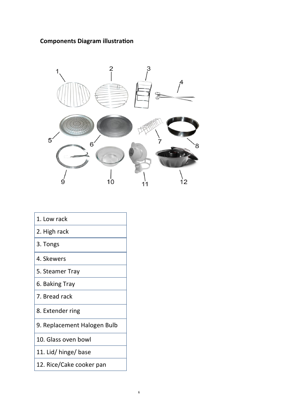 Andrew James Aj000215 12l Premium Digital Halogen Oven With Hinged Lid User Manual