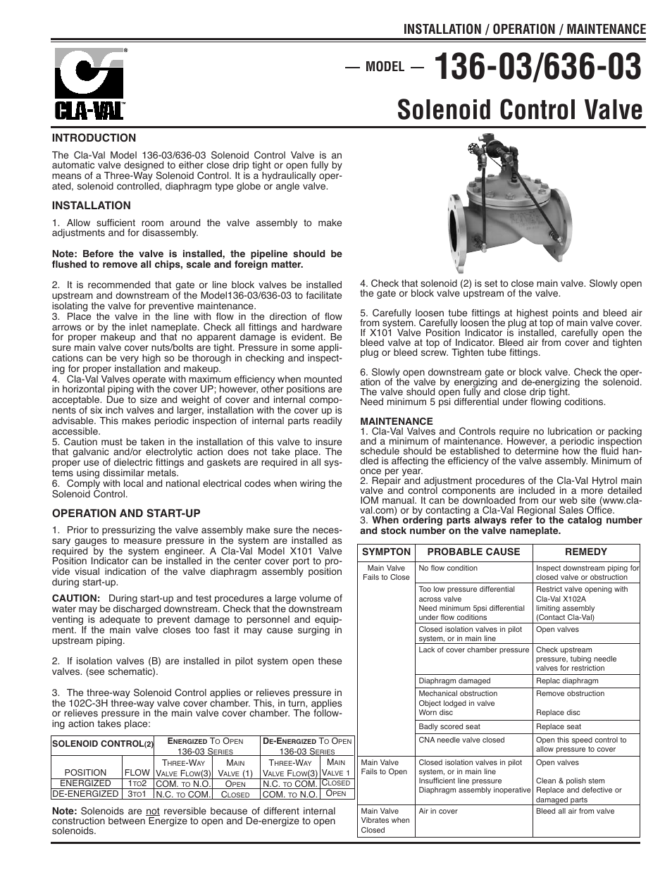 Valves Maintenance Manuals 1954 Allstate Scooter Wiring Diagram Schematic Slide Gates Array Cla Val 136 03 636 Valve Quick Manual User 2 Pages Rh