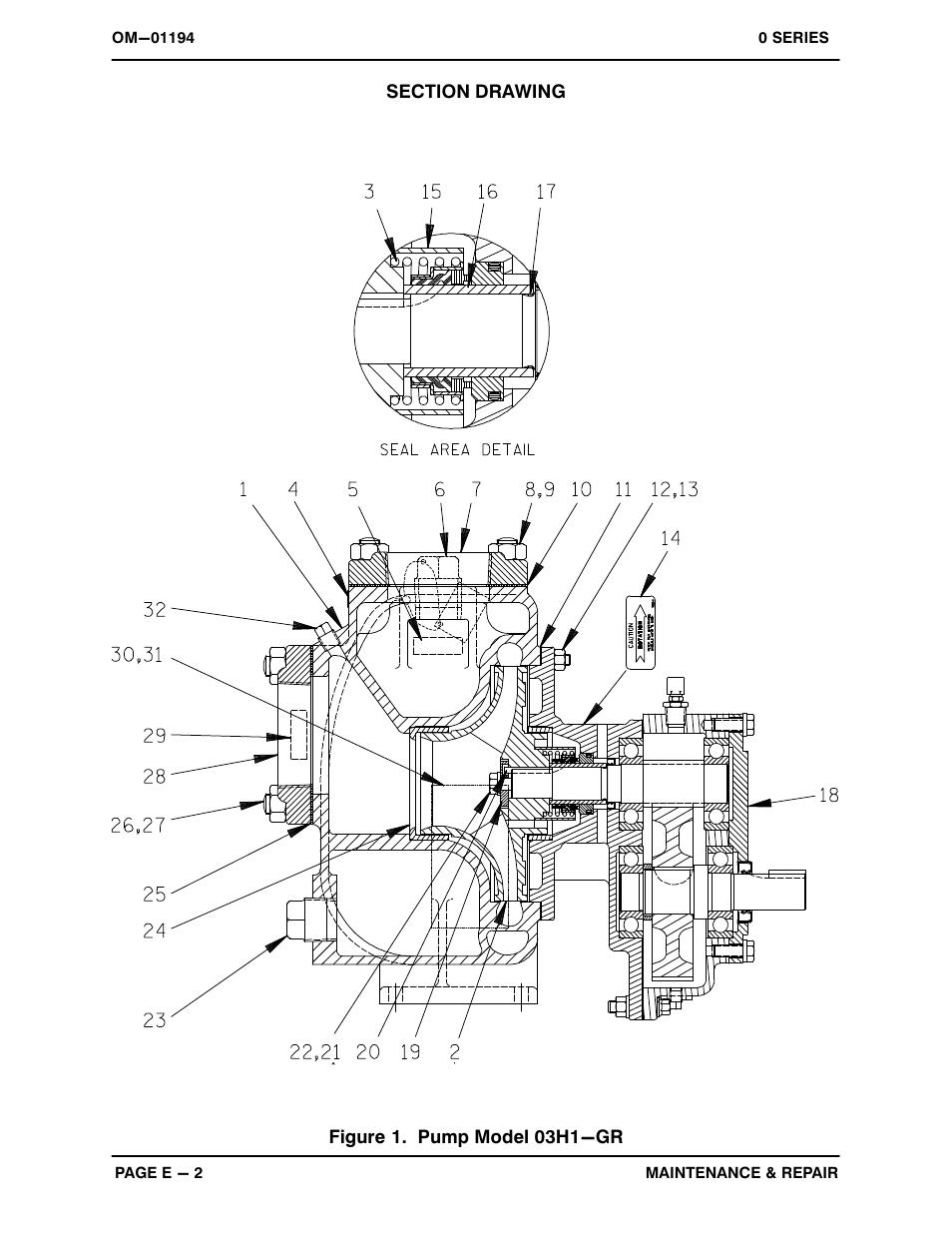 Figure 1  Pump Model 03h1