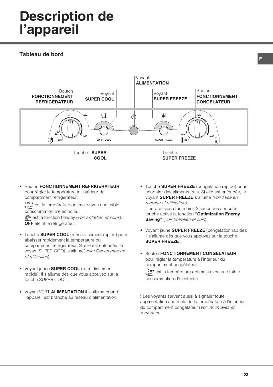 Description de l'appareil | Hotpoint Ariston Combiné Quadrio 4D AA W-HA User