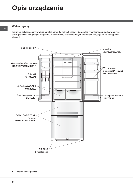 Opis urz¹dzenia | Hotpoint Ariston Combiné Quadrio 4D AA W-HA User Manual |  Page