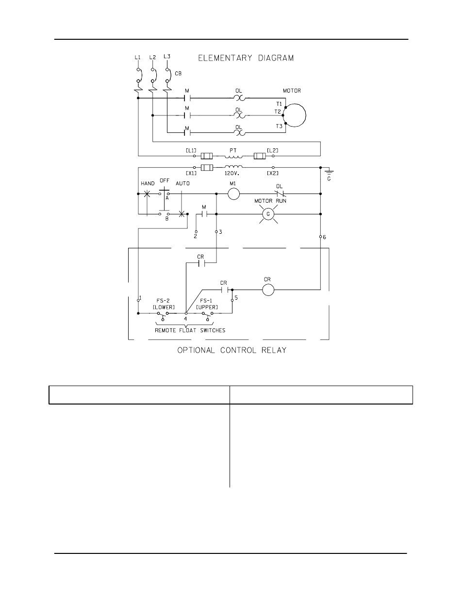 Repair Parts List Gorman Rupp Pumps S4c65 E10 460 3 861279 Thru Fuse Box Chart What Goes Where Page 1142084 User Manual 23 37