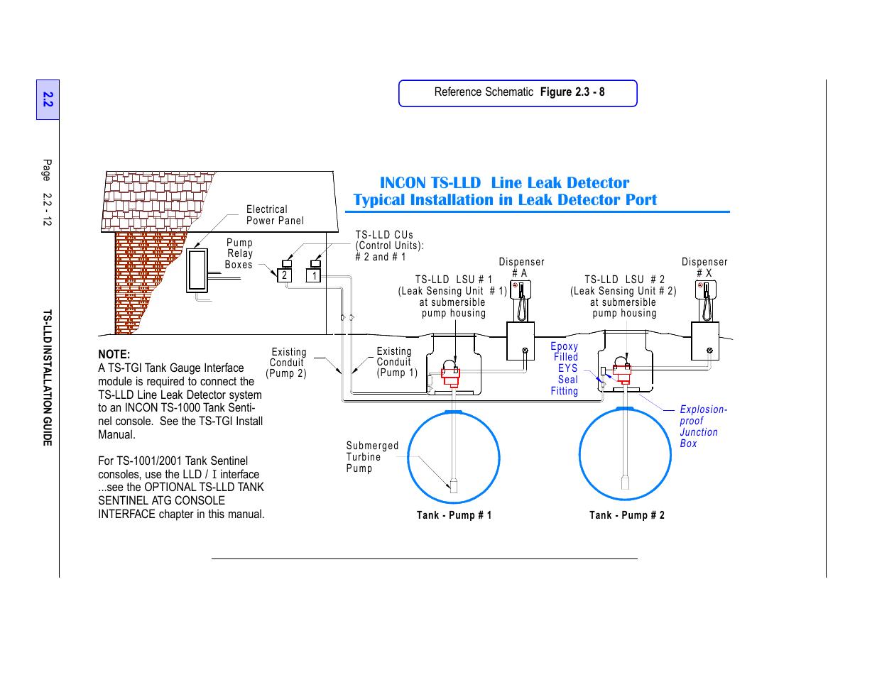 franklin fueling systems ts lld installation manual user manual rh  manualsdir com TS1000 ShopperTrak Incon TS 1000 EFI