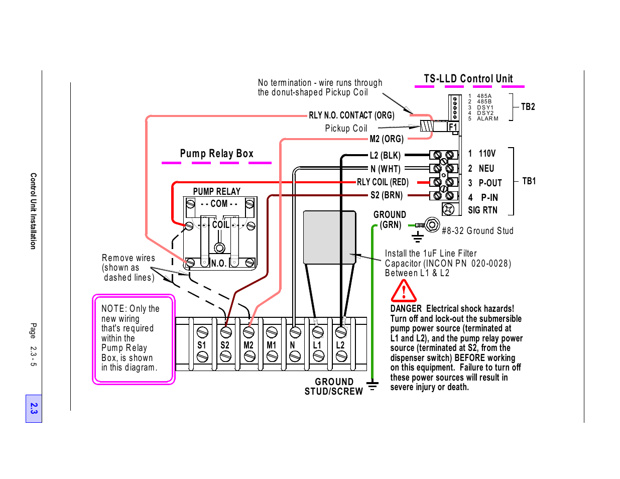 S2 System Wiring Diagram Library Porsche 944s2 Diagrams Figure 23 4 Typical Single Phase 240 Vac Pump Relay Box Control Unit