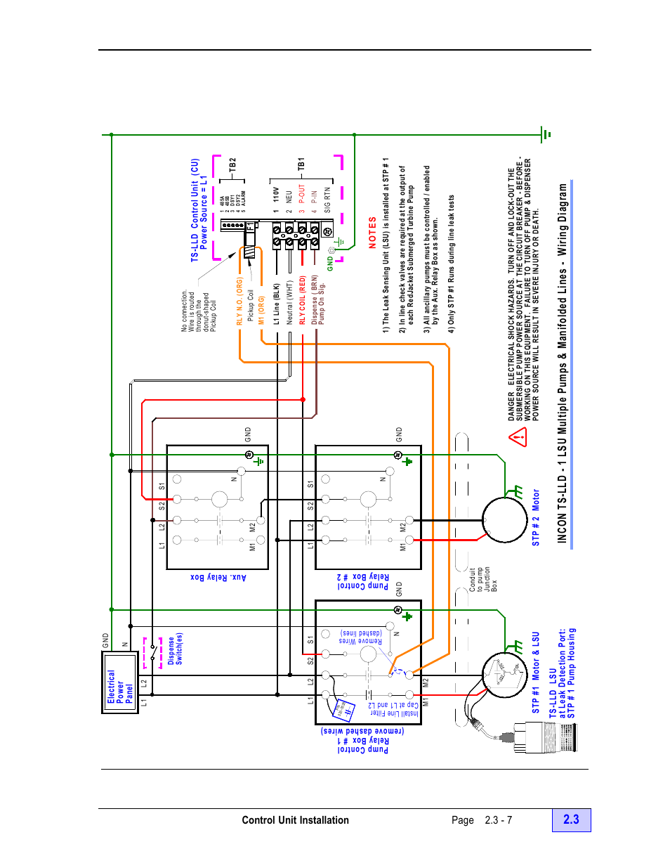 Line W Single Lsu Cu Interface Schematic 7 Control Unit Red Jacket Submersible Pump Wiring Diagram Installation Page 23 Franklin Fueling Systems Ts Lld Manual User
