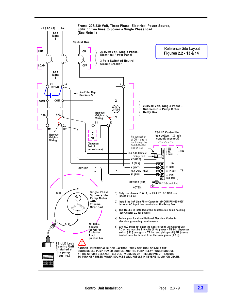 Interface Schematic 9 Reference Figure 23 8 Franklin Motor Wiring Diagram Control Unit Installation