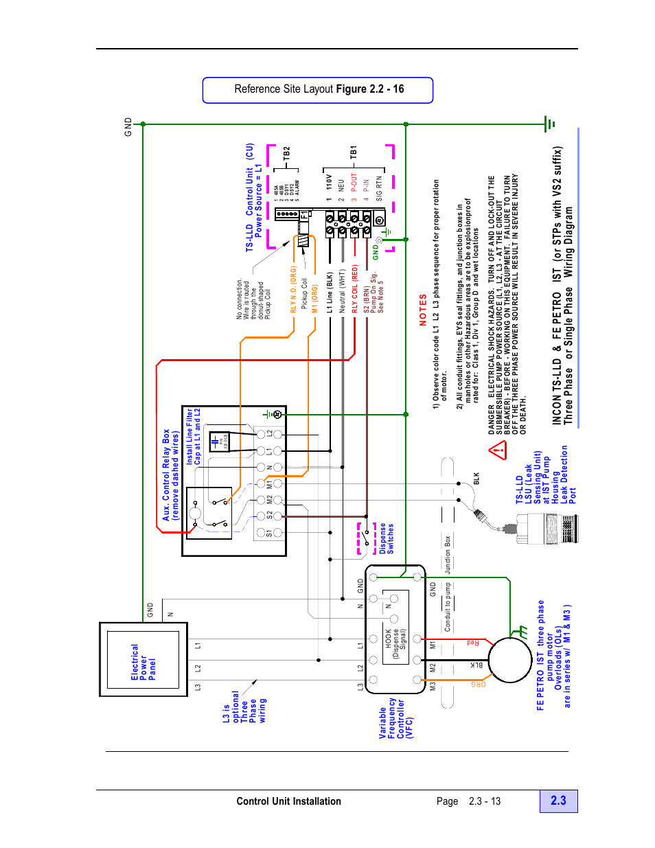 Variable Frequency Controller Vfc Motor Control Box And Ist Franklin Wiring Diagram Pump Interface Schematic To Ts Lld 13 Fueling Systems Installation