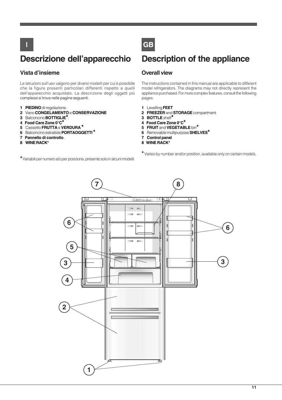 Descrizione dell'apparecchio, Description of the appliance | Hotpoint  Ariston Combinato Quadrio E4D AAA