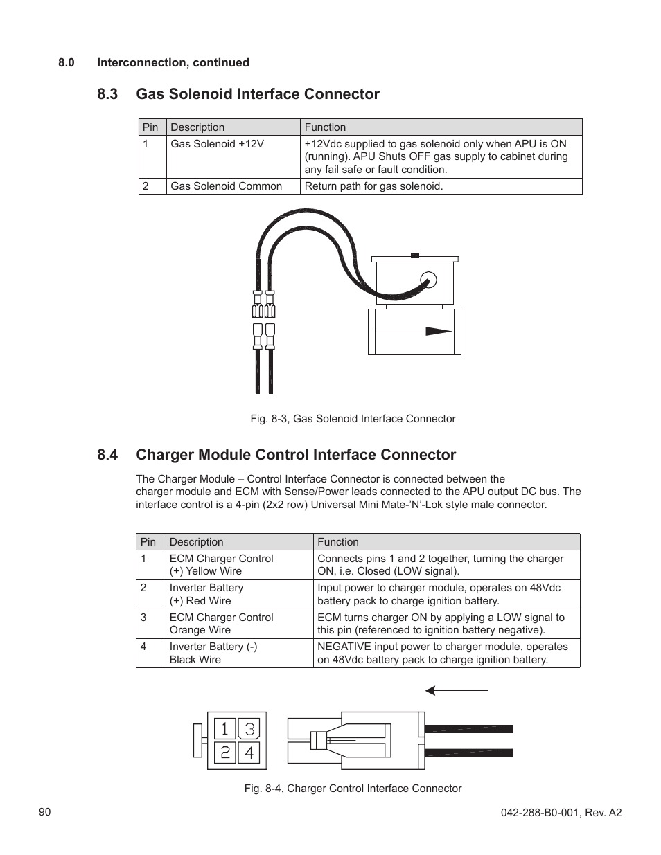 4 charger module control interface connector, 3 gas solenoid interface  connector | Alpha Technologies AlphaGen PN-6x-T 7.5kW 48Vdc User Manual |  Page 90 / ...