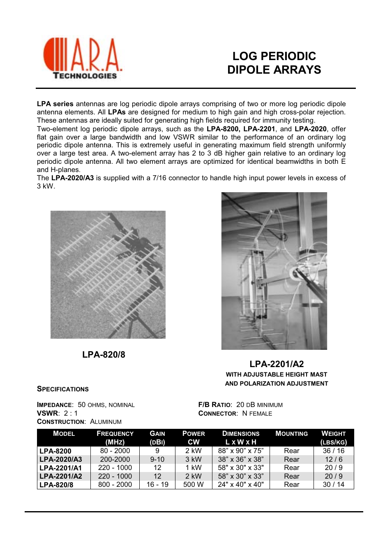 Log periodic dipole arrays | Atec ARA-LPD Series User Manual