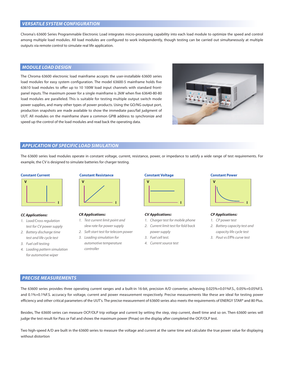 Precise Measurements Atec Chroma 63600 Series User Manual Page 3 Constant Current Sink Work 2 How Does A 12