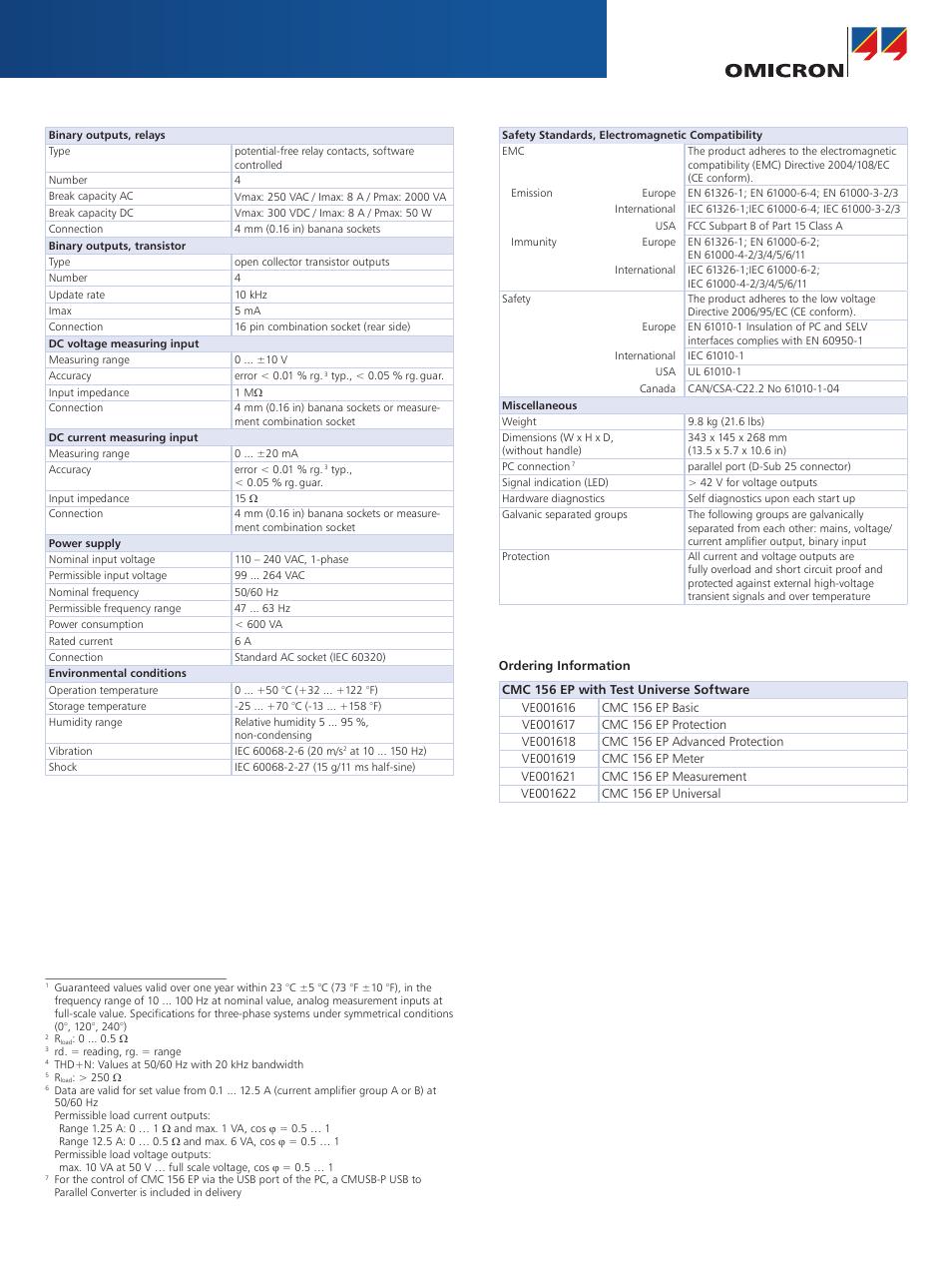 atec omicron cmc 156 user manual page 2 2 original mode rh manualsdir com Auto Manual omicron cpc 100 operating manual