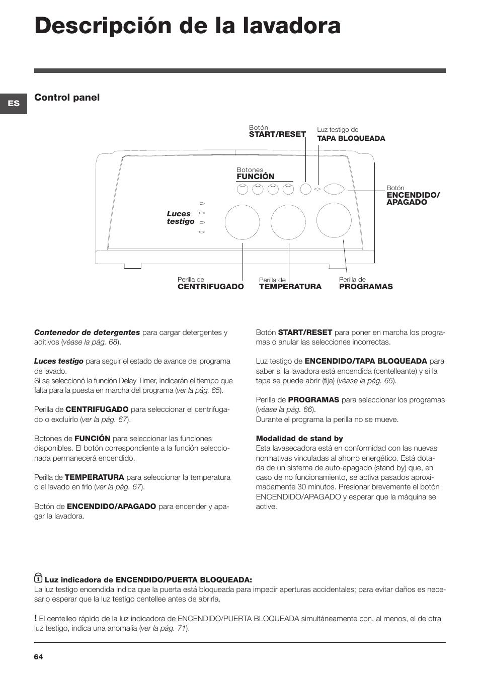 Descripcion De La Lavadora Control Panel
