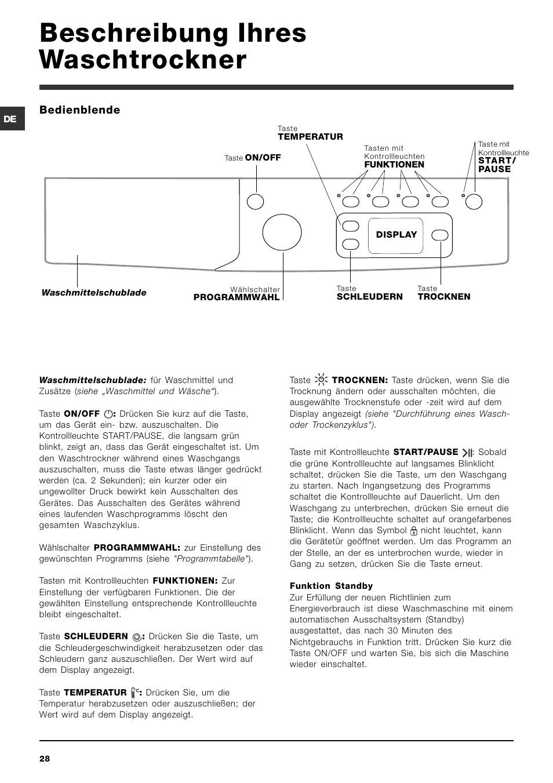 Beschreibung Ihres Waschtrockner Bedienblende Indesit Iwde 7145