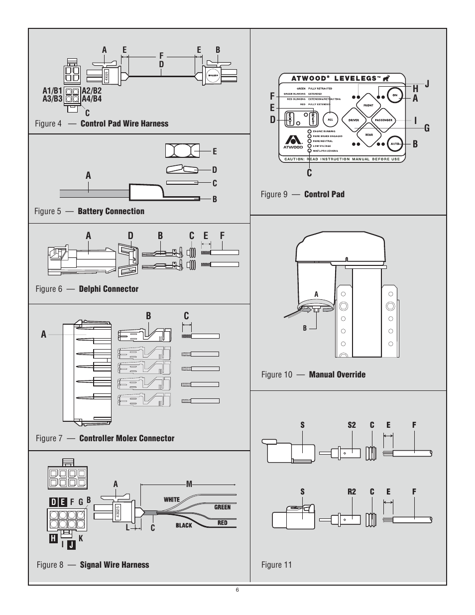 Atwood Levelegs System User Manual