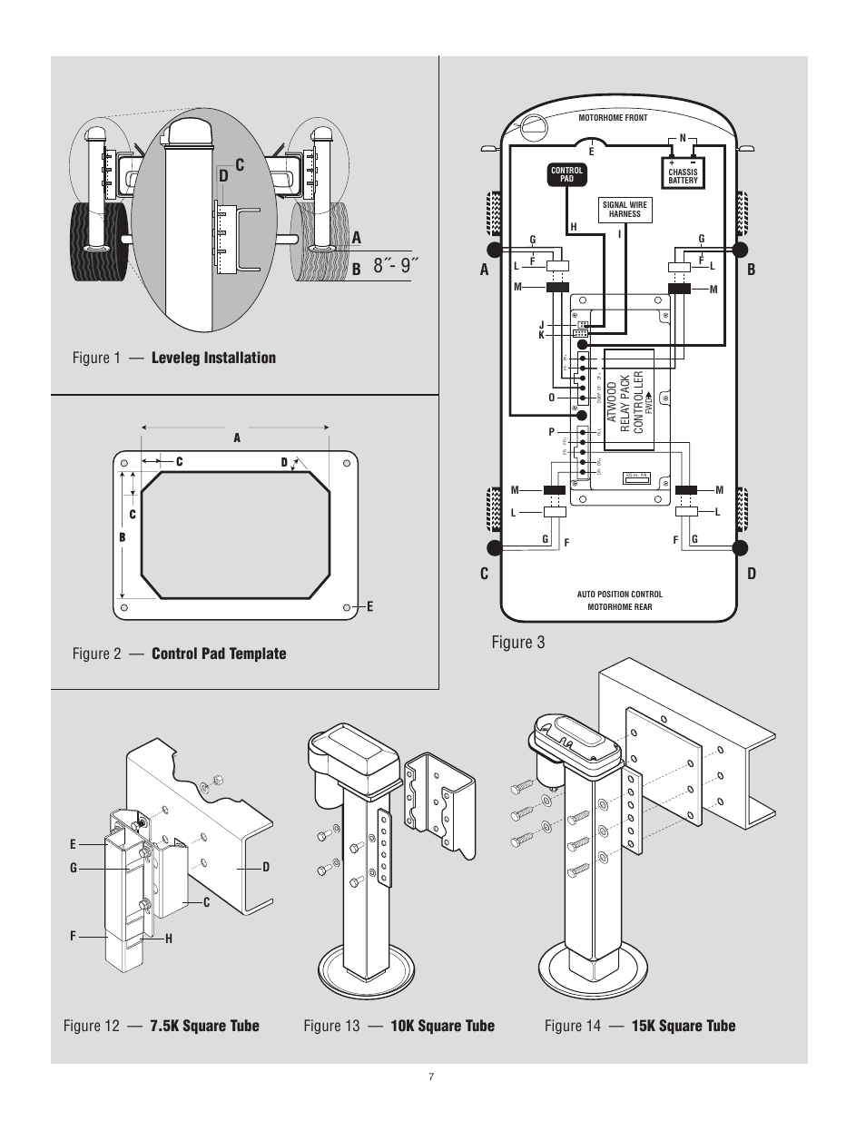 Panasonic Car Battery >> Figure 3 | atwood Levelegs System User Manual | Page 7 / 7