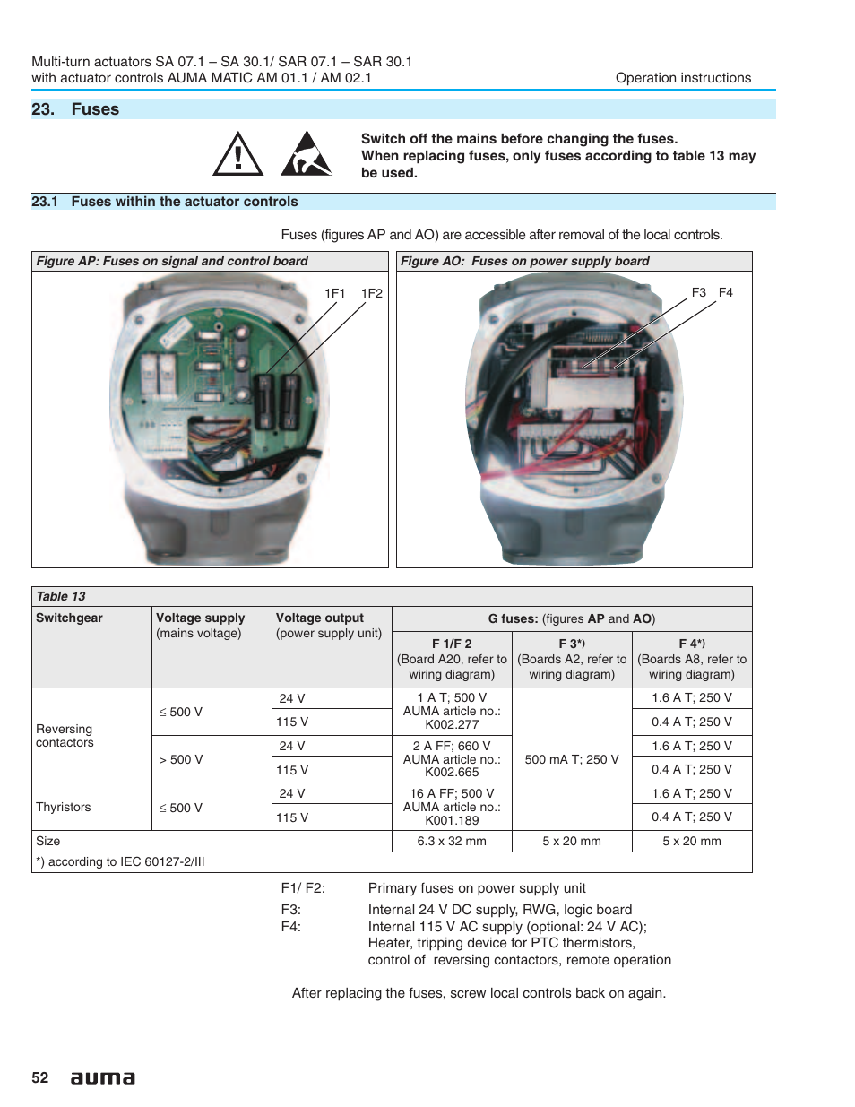 fuses 1 fuses within the actuator controls fuses 52 auma rh manualsdir com Leeson Electric Motor Wiring Diagram Auma Sg07.1 Wiring-Diagram