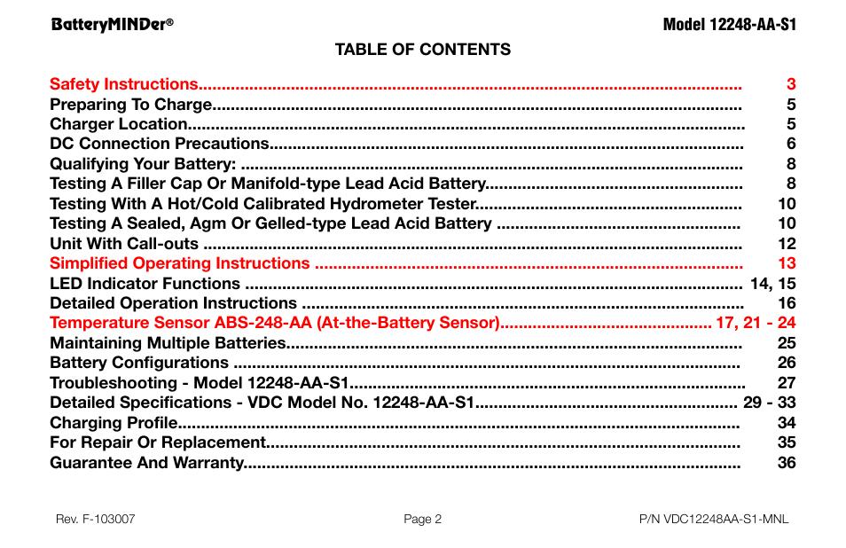 Batteryminder 12248  36