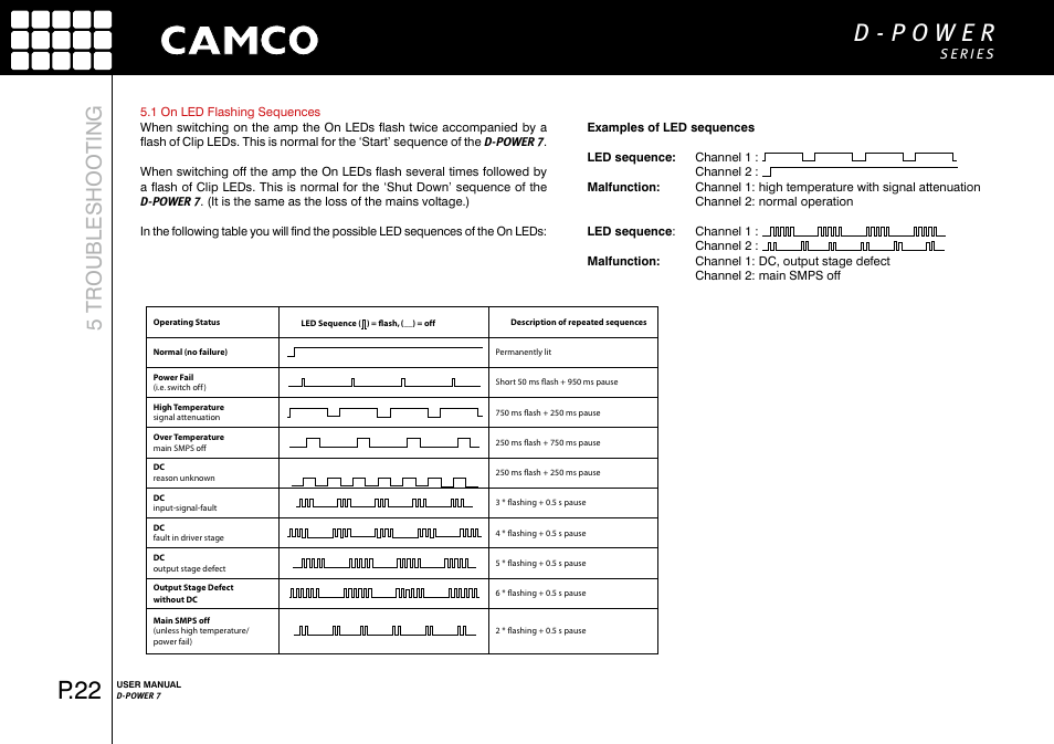 P 22, 5 troubleshooting | Camco D-Power 7 User Manual | Page 23 / 36