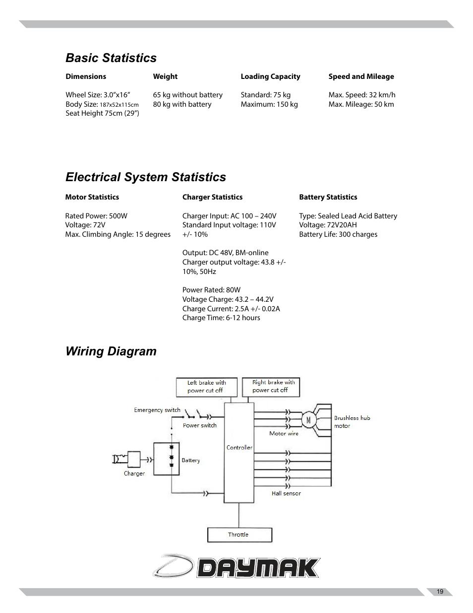 72v Wiring Diagram Schematics Diagrams E Bike Daymak Austin User Manual Page 19 27 Rh Manualsdir Com Cushman Hauler Pro