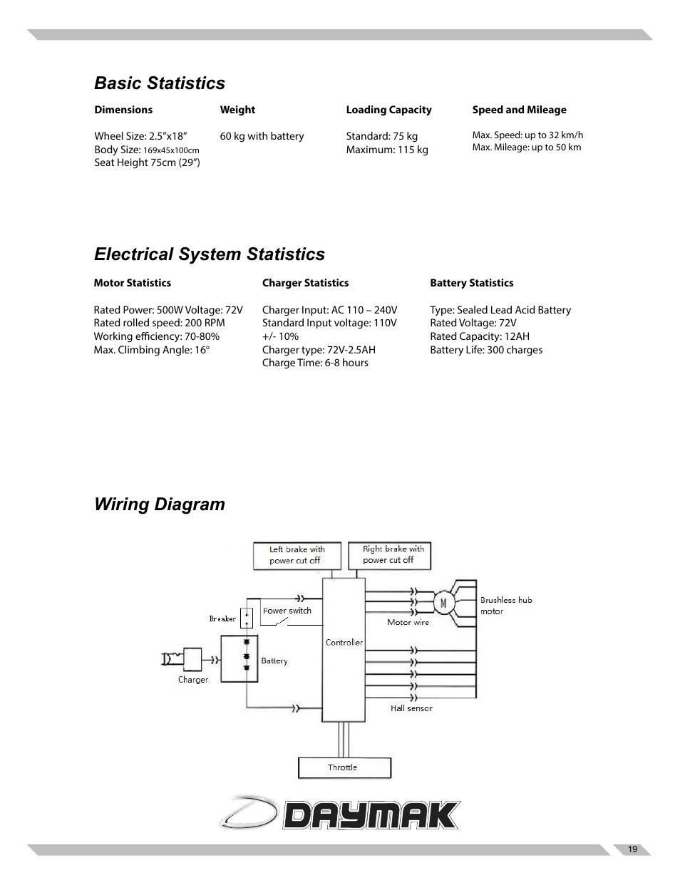72v Wiring Diagram Library