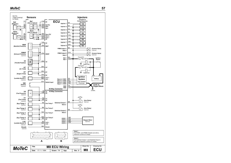 singlepoletoggleswitch15a120277vdoubletogglelightswitchnib newmotec ecu wiring diagram 17 4 nuerasolar co \\u2022ec mot motec 57 m8 ecu wiring
