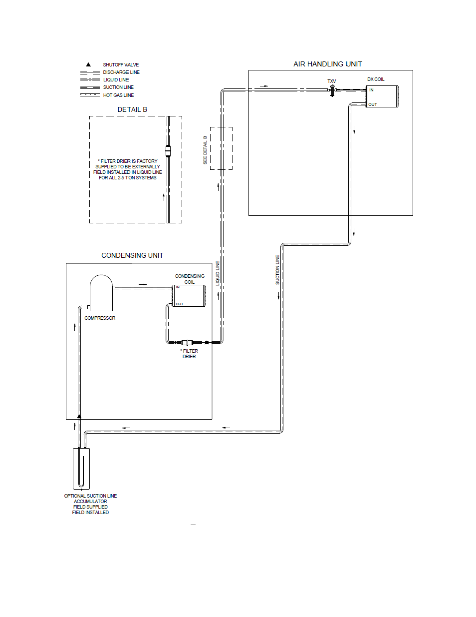 Refrigerant Piping Diagrams  Figure 11  U2013 A  C Only Piping  Ahu Above Cu
