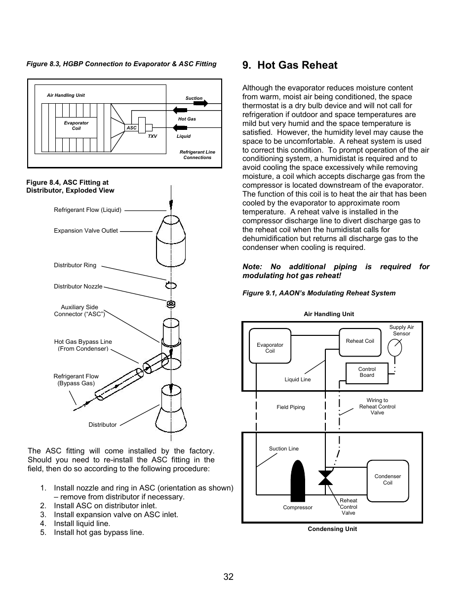 Hot gas reheat | AAON M1-011 User Manual | Page 32 / 44 Aaon Air Conditioning Wiring Diagrams on