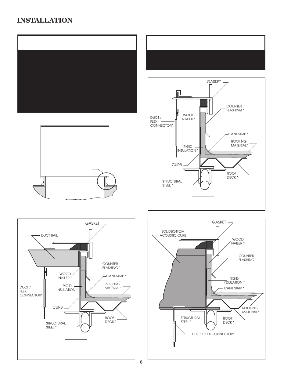 aaon rk 60 page6 caution, warning, installation aaon rk 60 user manual page 6 24