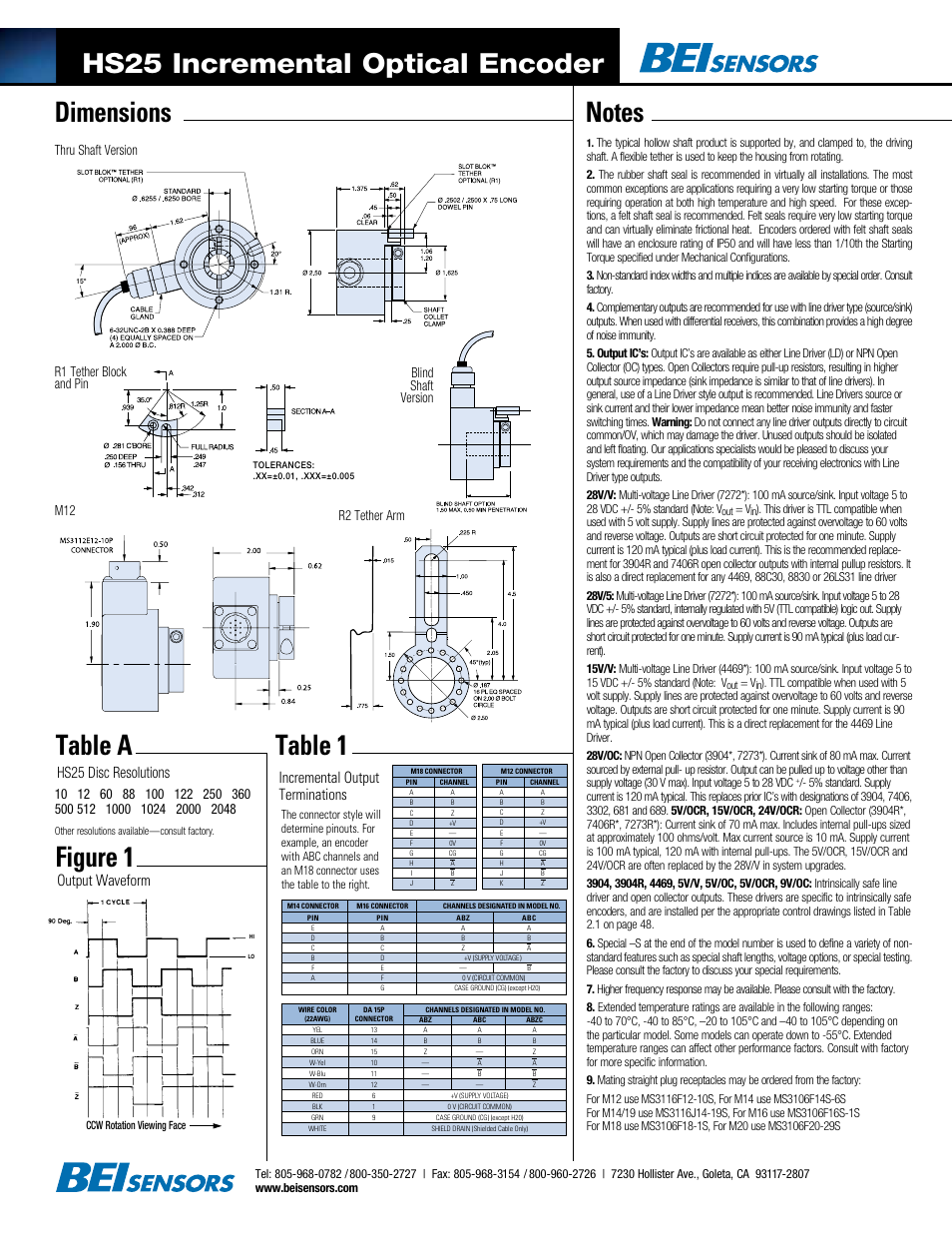 Hs25 Incremental Optical Encoder Output Waveform Disc Wiring Diagram Resolutions Terminations Blind