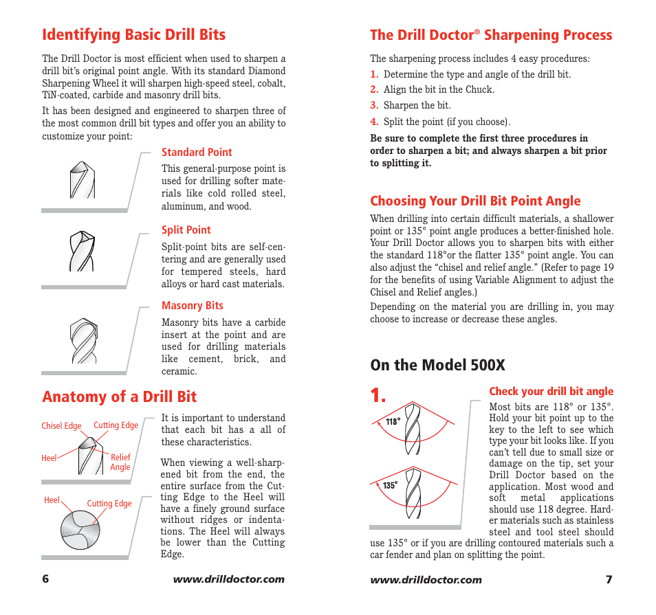 Identifying basic drill bits, Anatomy of a drill bit, On the model ...