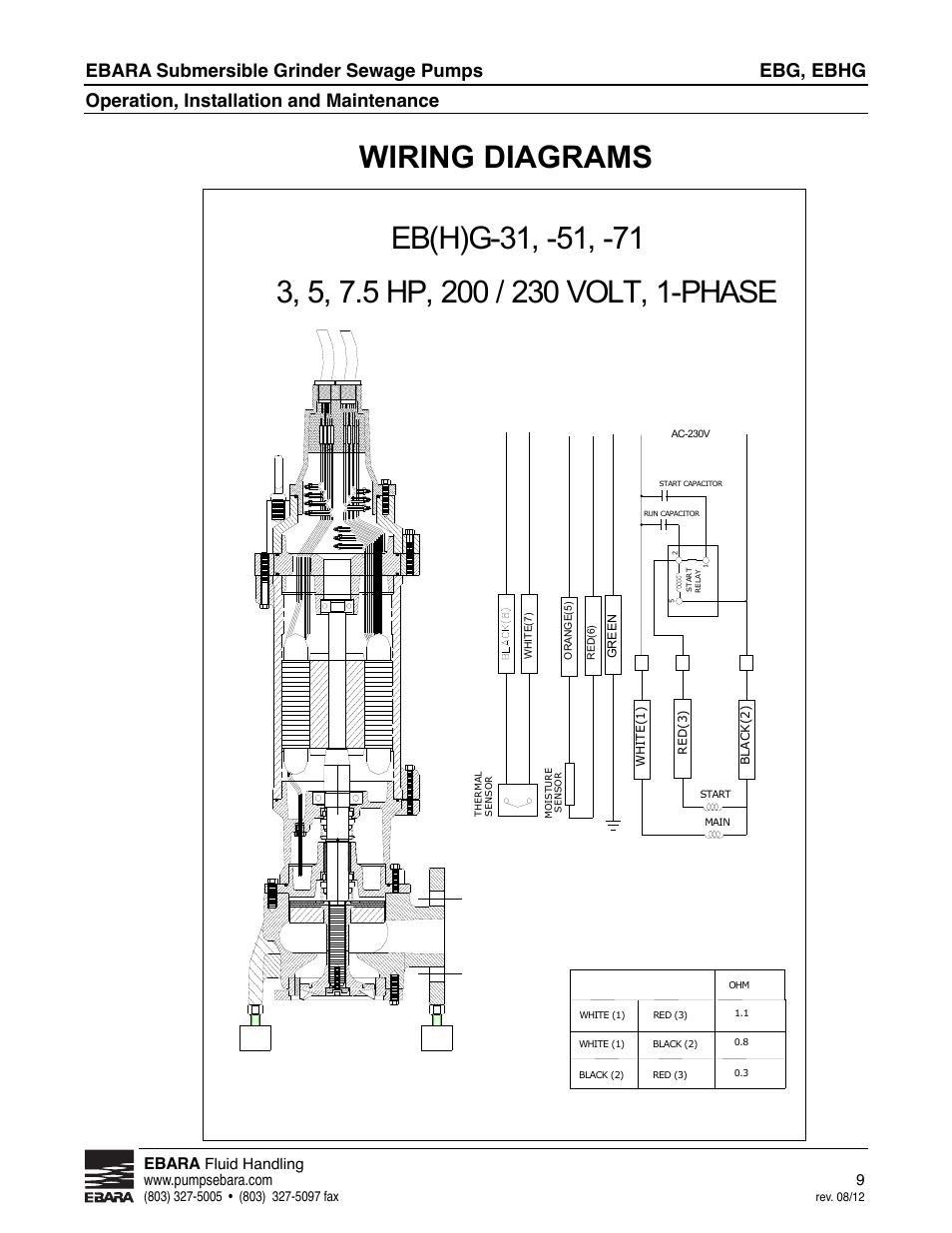 Ebg  Ebhg  Ebara Submersible Grinder Sewage Pumps  Operation  Installation And Maintenance